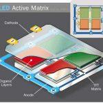 Le Samsung i7500 Galaxy sous Android – nouvelle vidéo en Haute définition