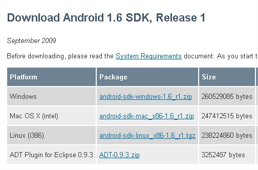 Android 1.6 SDK, Release 1  Android Developers - Mozilla Firefox