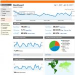 Google analytics ajout de nouvelles fonctionnalités spécialement pour les mobiles