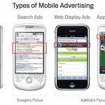 Google rachète la régie pour terminaux mobiles Admob