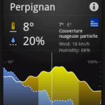 Le widget météo et news du Nexus One pour Android 1.5