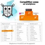 Waze- Résultat du concours