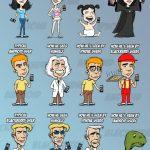 Humour – Comment se voient les utilisateurs de smartphone entre eux
