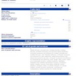 HTC Sensation – Le HTC Sense pour tablette