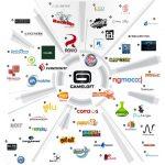 Gameloft – 3 jeux utilisant le moteur Unreal Engine 3 annoncés