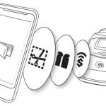 Bientôt un service de paiement via nos terminaux mobiles par Google