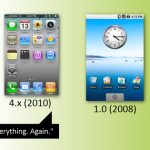 Android vs Iphone – l'évolution de la home en 3 ans