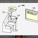 Google TV – Bientôt la reconnaissance vocale ?