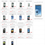 Le Samsung Galaxy S III est disponible chez Free Mobile !