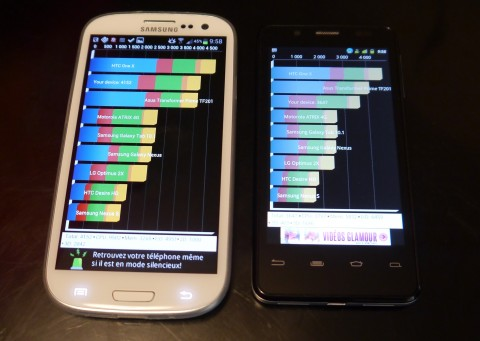benchmark galaxy s III vs smartphone intel orange