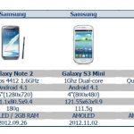 Samsung Galaxy S4 – La fiche technique définitive ?