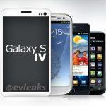 Samsung Galaxy S4 – L'image d'Evleaks était une fausse