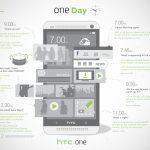 Une journée avec le HTC One #infographie