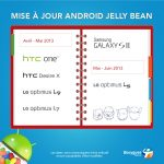Bouygues Télécom – Calendrier des mises à jour vers Jelly Bean