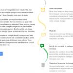 Google gestionnaire de compte inactif – La gestion de vos données post-mortem