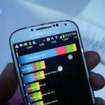 Samsung – Un petit dopage du Galaxy S4 pour les benchmarks ?