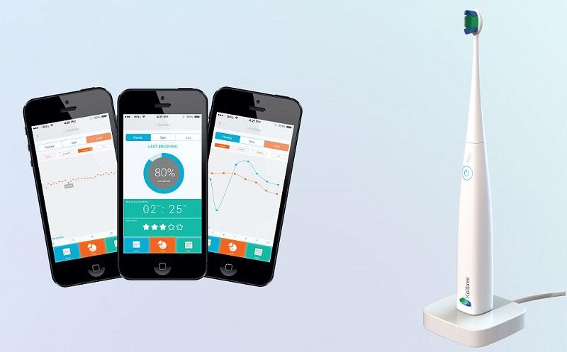 product+app2