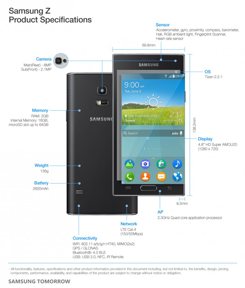 samsung-z-android-france-09