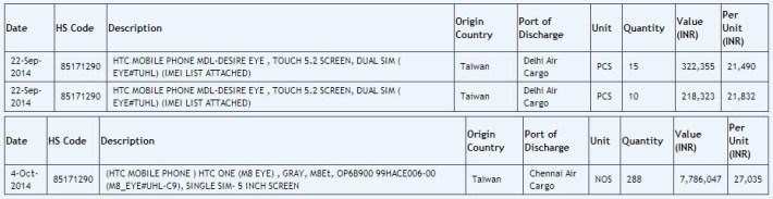 HTC-Eye-imports-710x183