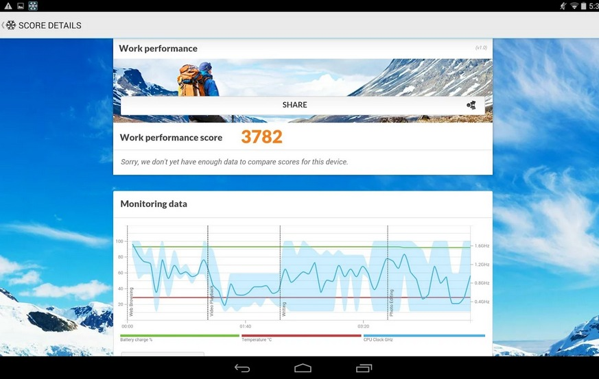 PCMark for Android Benchmark   Applications Android sur Google Play