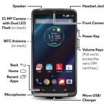 Motorola Droid Turbo – La notice en fuite
