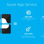 Azure App Service – Le cloud Microsoft pour les développeurs d'apps