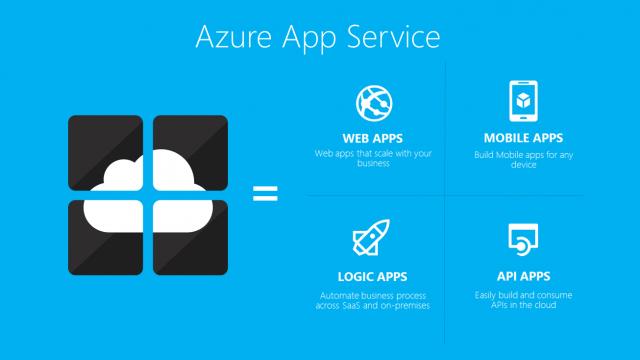 App-Service-Overview-640x360