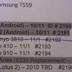 Samsung Q – Un autre terminal Samsung sous Android ?