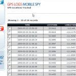 Mobile Spy système de géolocalisation sous android