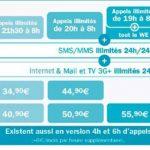 Le Samsung Spica, le Huawei U8230, LG GW620 (Eve) et le HTC Tattoo chez Bouygues Telecom