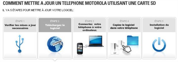 Support produit - Motorola France - Mozilla Firefox