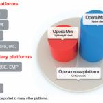Le navigateur Opera Mobile est disponible pour Android mais pas pour nous