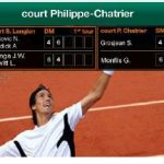 Roland-Garros 2010 – disponible sous Android