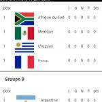 Suivez la coupe du monde avec l'application Android Coupe du monde 2010
