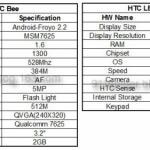 HTC Bee et HTC Lexikon les deux prochain Android Phone de HTC