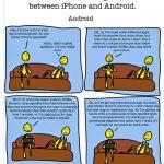 La différence entre Android et iOs en BD