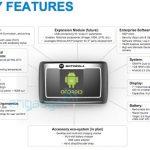 Motorola pourrait préparer une tablette Android dédiée à l'usage pro