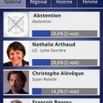 i-Vote.fr – Une nouvelle façon de voter