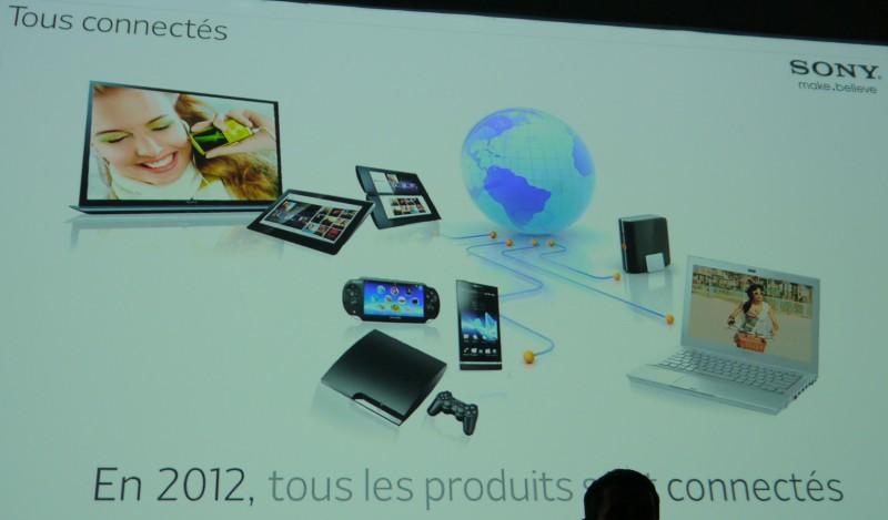 Sony tous produits