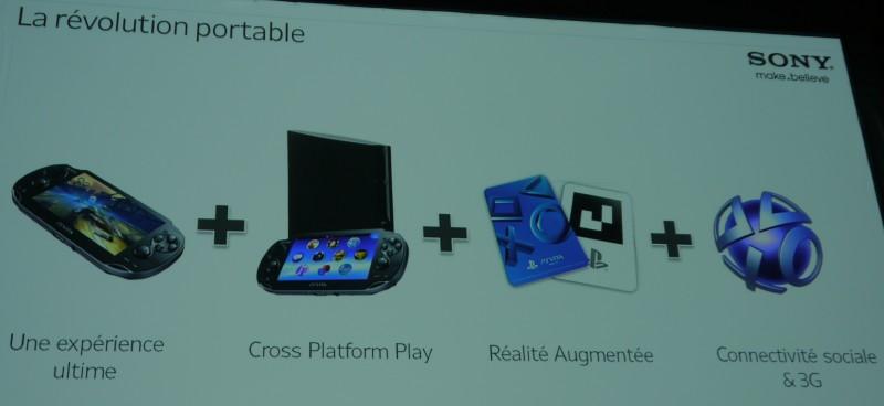 Sony produits