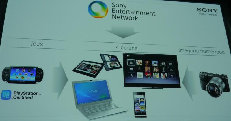 Sony 4 écrans