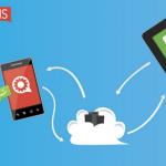 TabletSMS – Envoyez et recevez vos sms sur votre tablette wifi