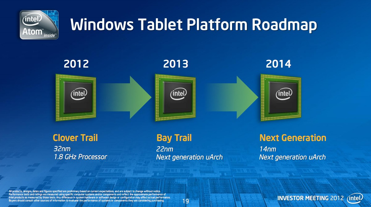 roadmap Intel pour tablettes