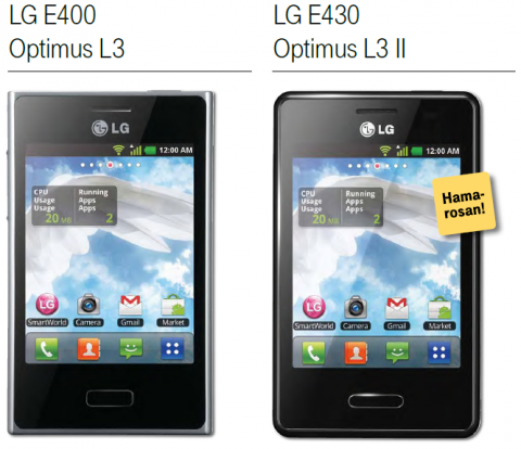 LG-L3_Android-France