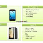 Acer Liquid S2 – un smartphone haut de gamme pour bientôt