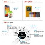 Samsung Galaxy Note 3 et Gear – Une petite #infographie ?
