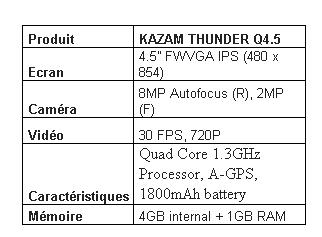 KAZAM thunder