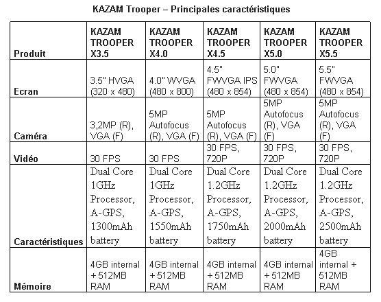 KAZAM trooper