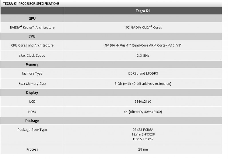 Tegra K1 Next Gen Quad Core Mobile Processor   NVIDIA Tegra   NVIDIA