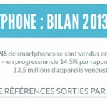Une #infographie qui fait le bilan des smartphones de l'année 2013 pour la France